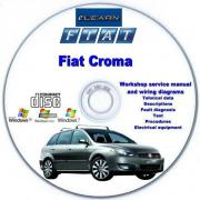 Fiat Croma 2005-